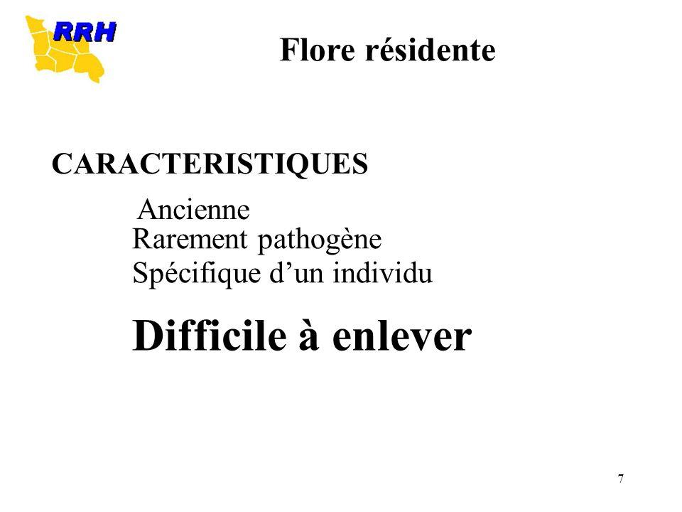 Difficile à enlever Flore résidente CARACTERISTIQUES Ancienne