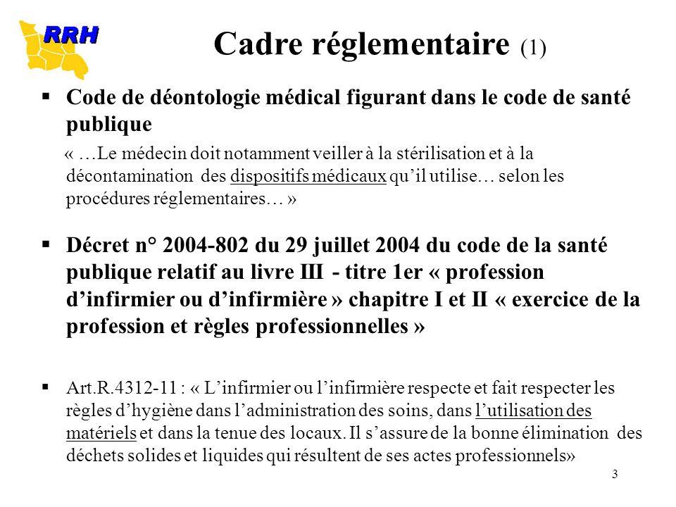 Cadre réglementaire (1)