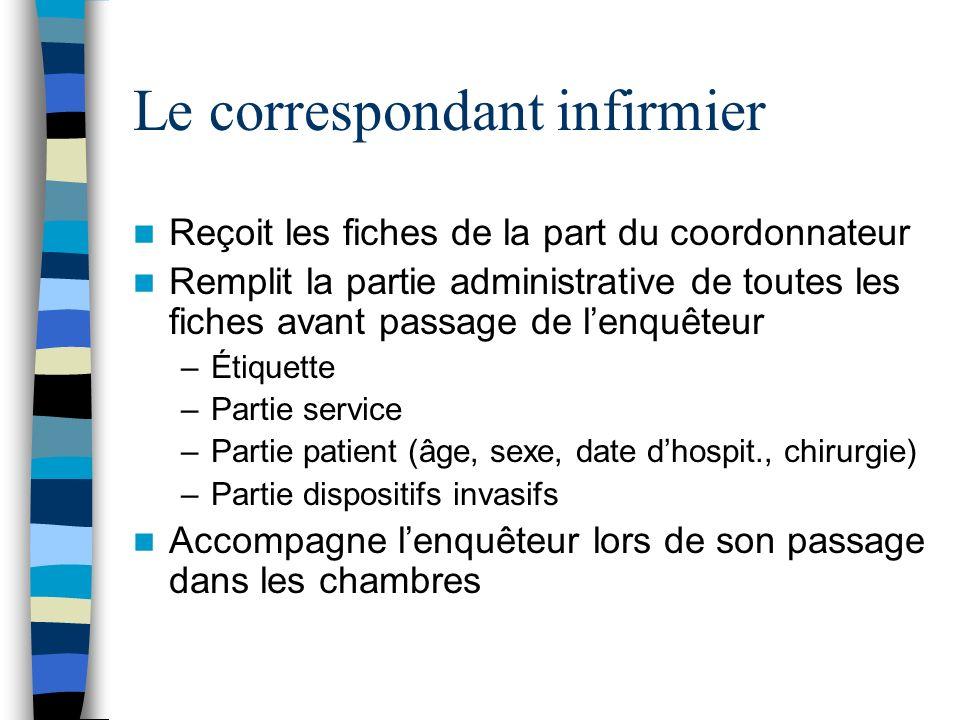Le correspondant infirmier