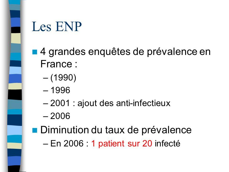 Les ENP 4 grandes enquêtes de prévalence en France :