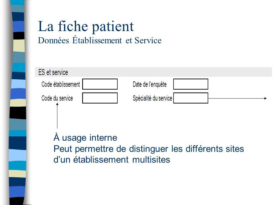 La fiche patient Données Établissement et Service