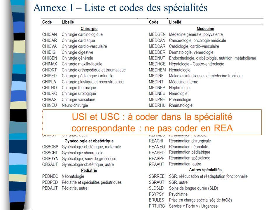 Annexe I – Liste et codes des spécialités