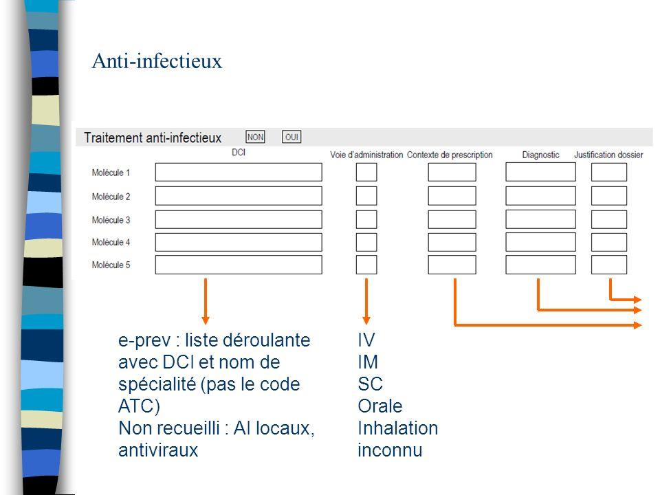 Anti-infectieux e-prev : liste déroulante avec DCI et nom de spécialité (pas le code ATC) Non recueilli : AI locaux,