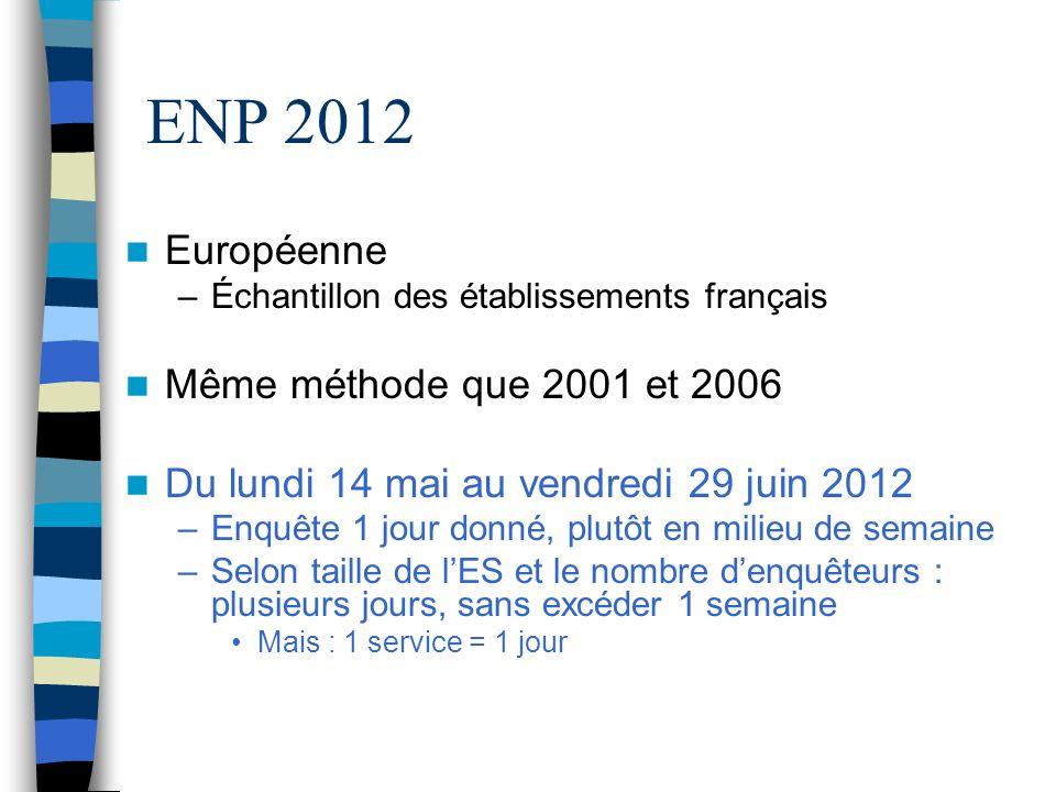 ENP 2012 Européenne Même méthode que 2001 et 2006