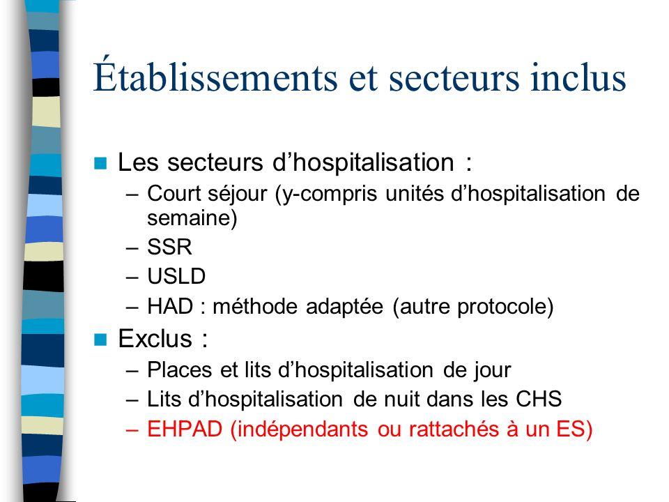 Établissements et secteurs inclus