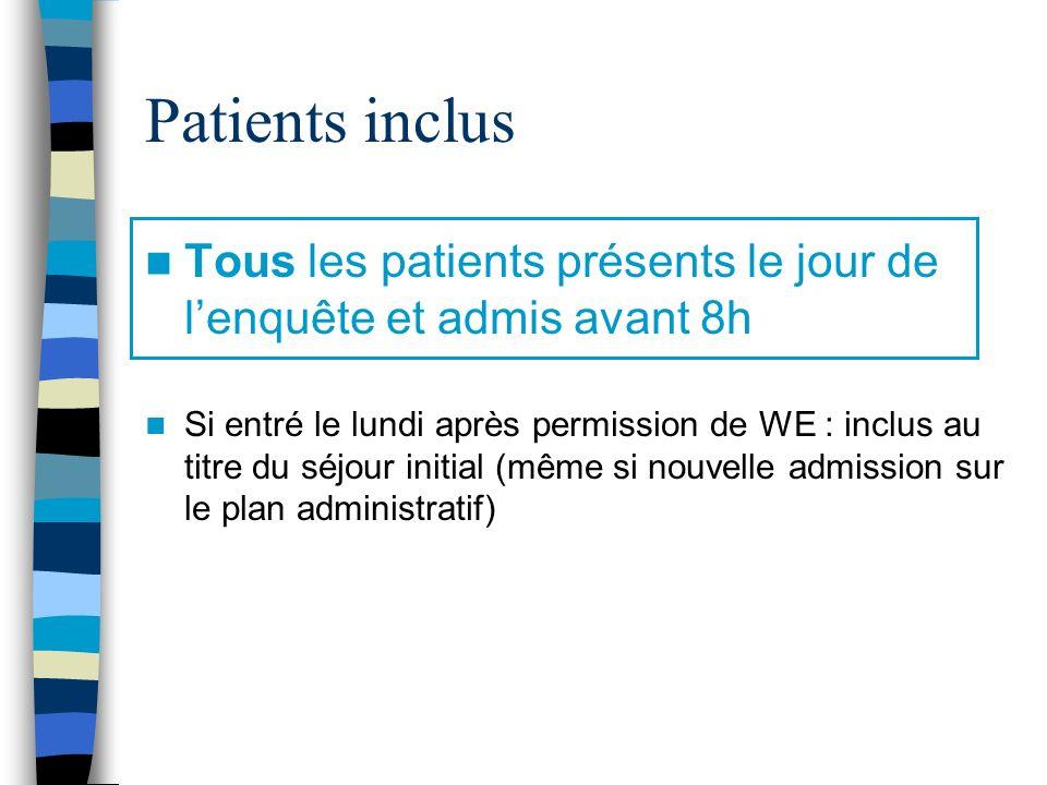 Patients inclus Tous les patients présents le jour de l'enquête et admis avant 8h.