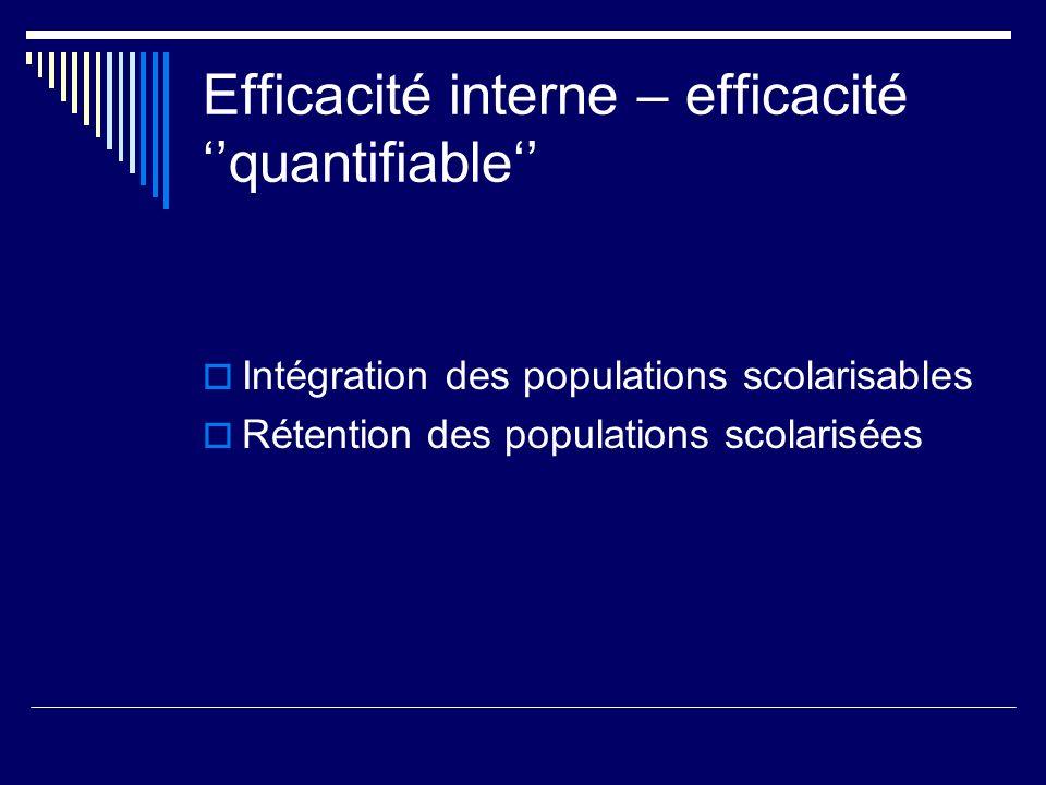 Efficacité interne – efficacité ''quantifiable''