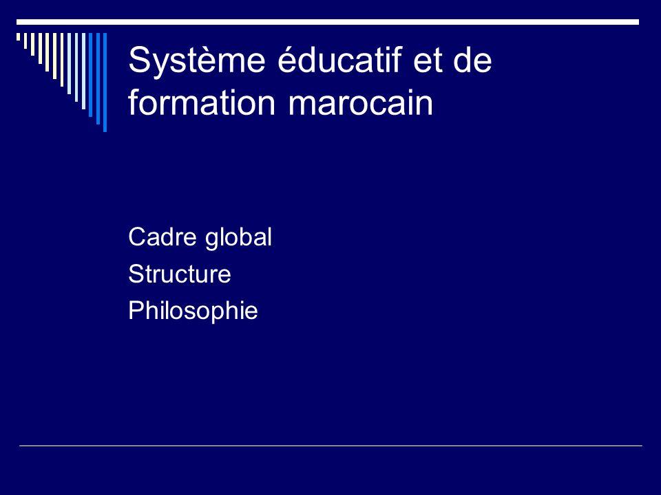 Système éducatif et de formation marocain