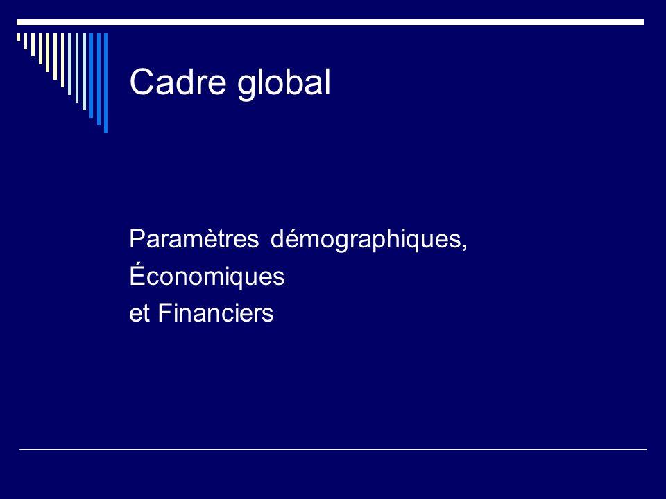 Cadre global Paramètres démographiques, Économiques et Financiers