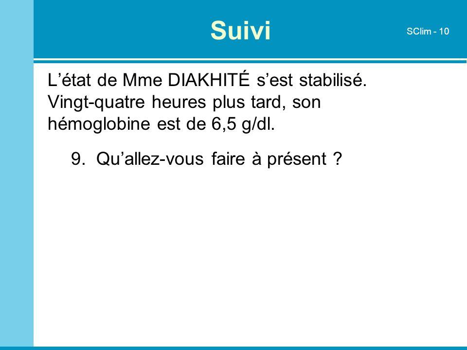 SuiviSClim - 10. L'état de Mme DIAKHITÉ s'est stabilisé. Vingt-quatre heures plus tard, son hémoglobine est de 6,5 g/dl.