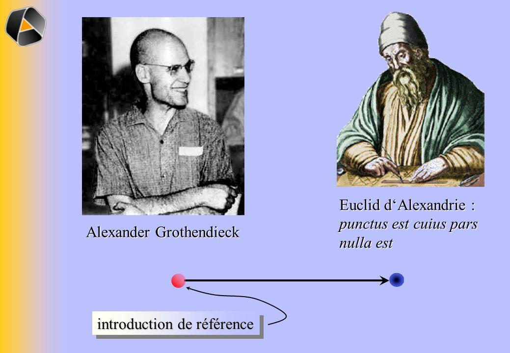 Euclid d'Alexandrie : punctus est cuius pars nulla est.