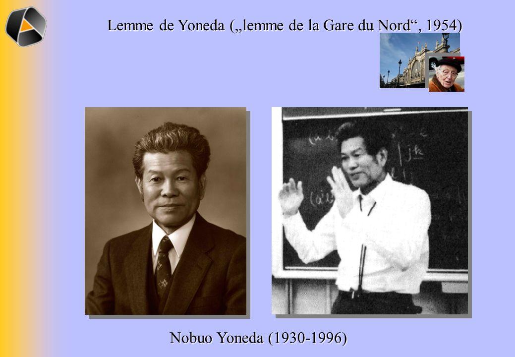 """Lemme de Yoneda (""""lemme de la Gare du Nord , 1954)"""