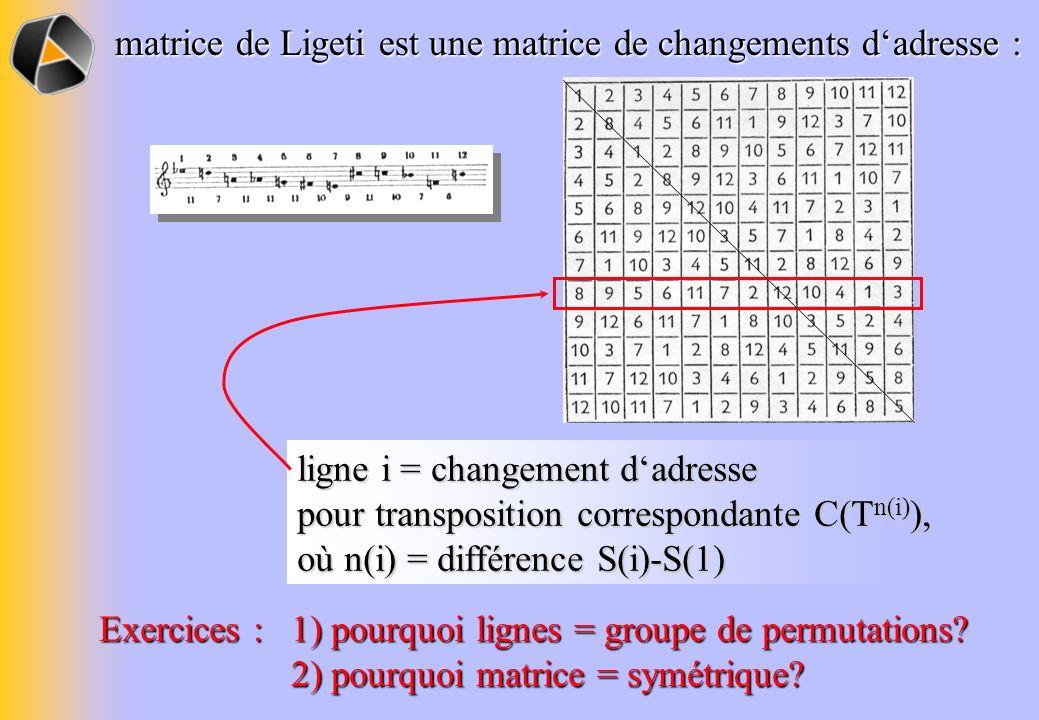 matrice de Ligeti est une matrice de changements d'adresse :