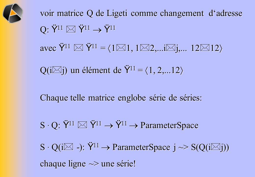 voir matrice Q de Ligeti comme changement d'adresse