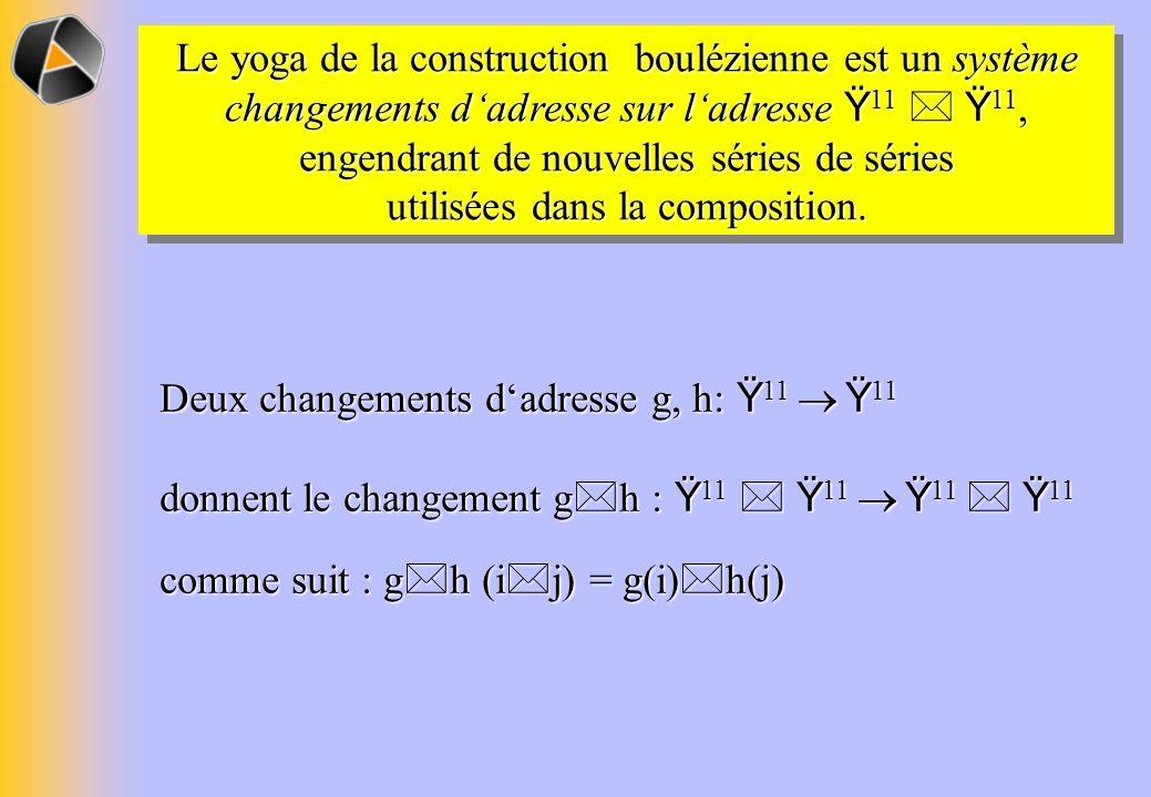 Le yoga de la construction boulézienne est un système changements d'adresse sur l'adresse Ÿ11  Ÿ11, engendrant de nouvelles séries de séries utilisées dans la composition.