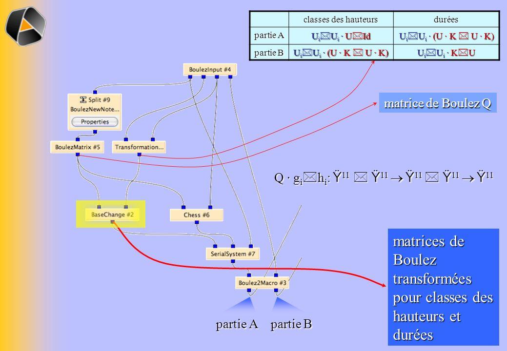 matrices de Boulez transformées pour classes des hauteurs et durées