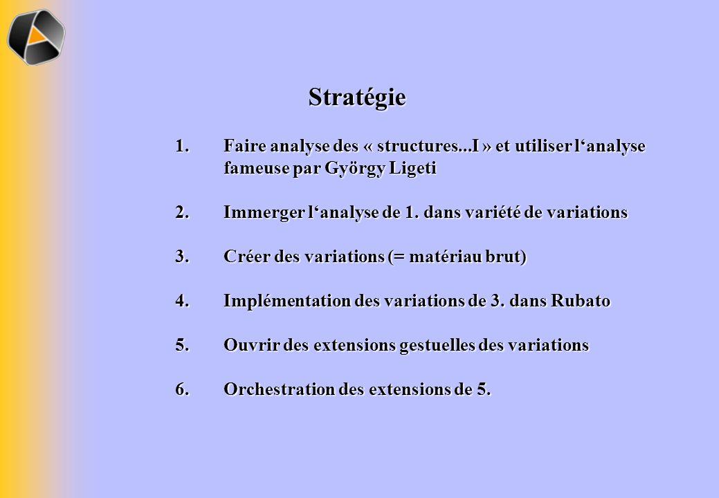 Stratégie Faire analyse des « structures...I » et utiliser l'analyse fameuse par György Ligeti. Immerger l'analyse de 1. dans variété de variations.