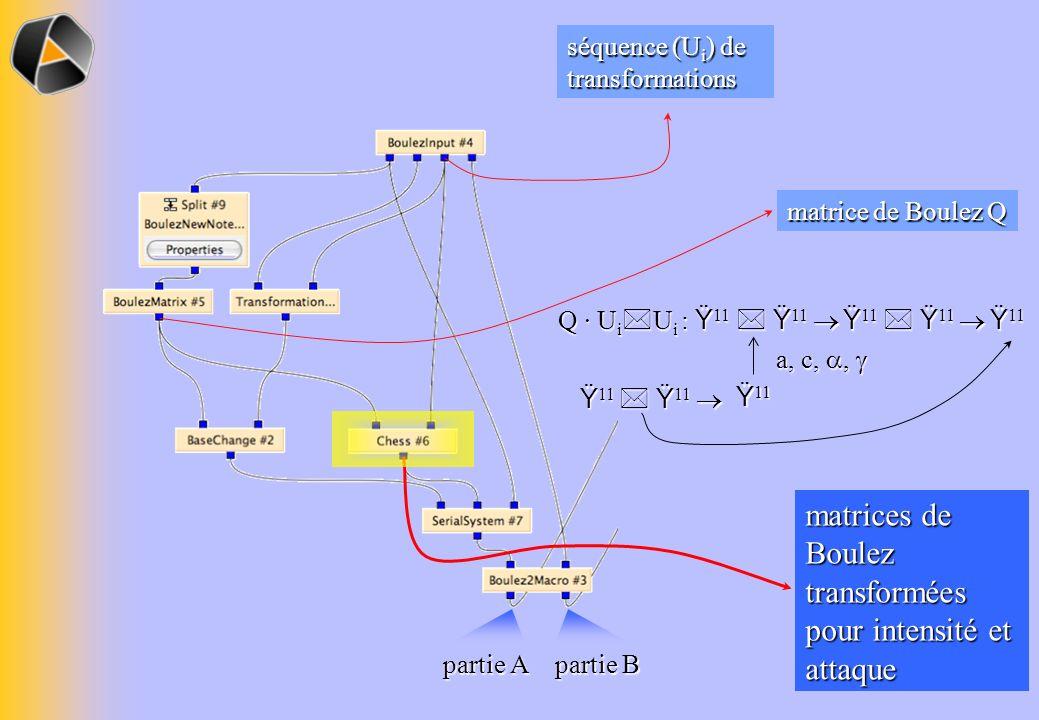 matrices de Boulez transformées pour intensité et attaque