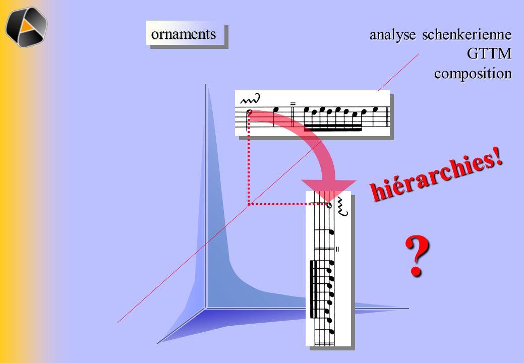 ornaments analyse schenkerienne GTTM composition hiérarchies!