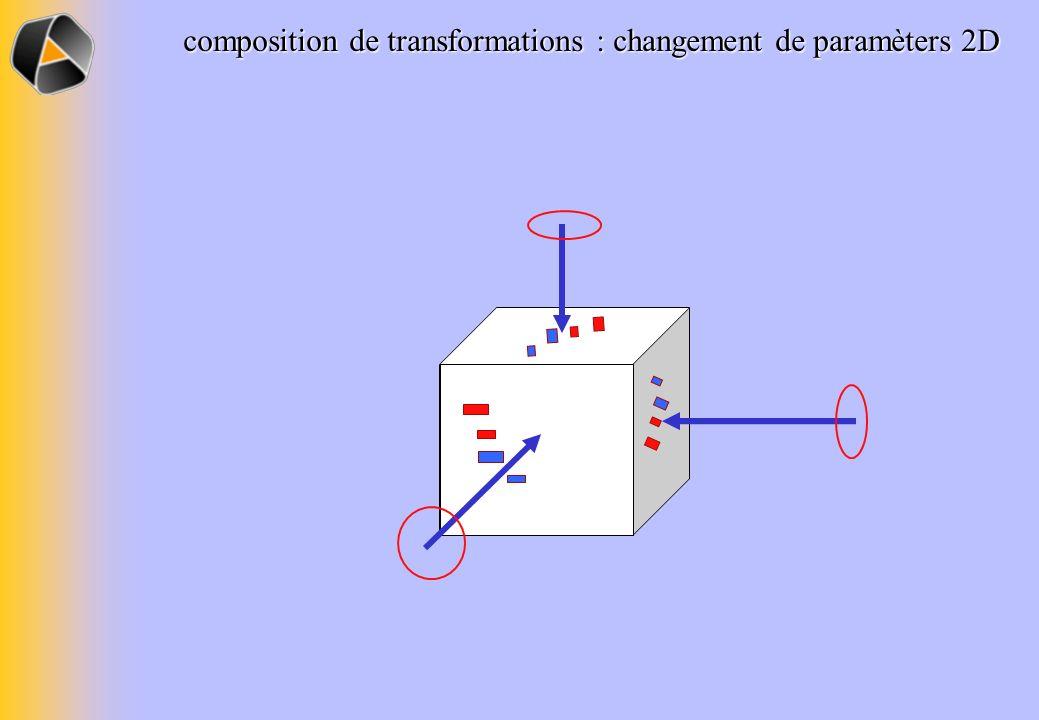 composition de transformations : changement de paramèters 2D