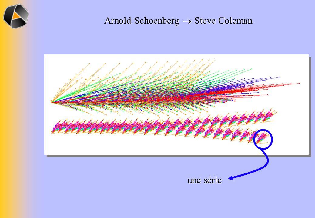 Arnold Schoenberg  Steve Coleman