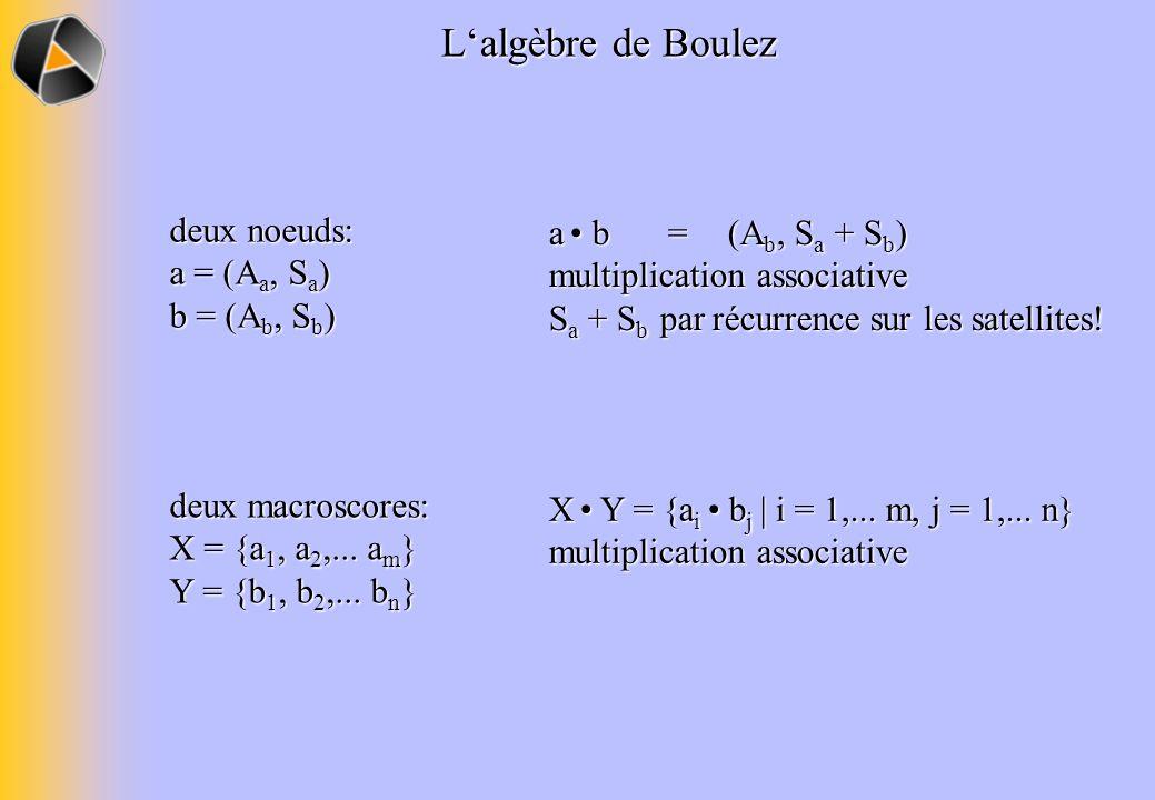 L'algèbre de Boulez deux noeuds: a • b = (Ab, Sa + Sb) a = (Aa, Sa)