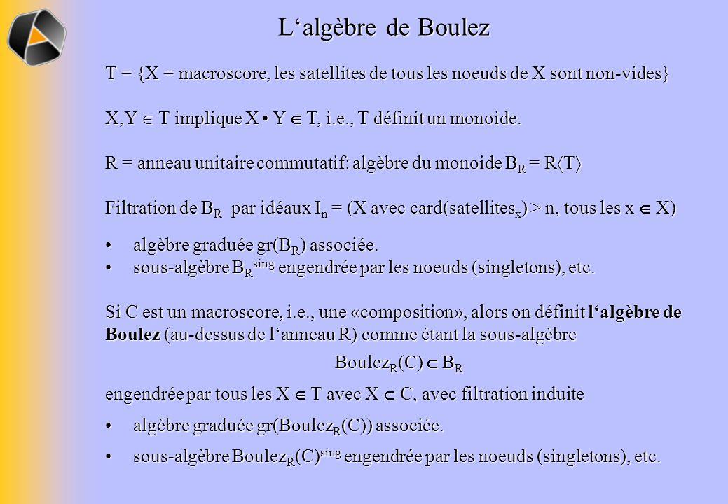 L'algèbre de Boulez T = {X = macroscore, les satellites de tous les noeuds de X sont non-vides}