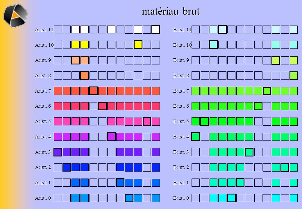 matériau brut B:ist. 11 A:ist. 11 B:ist. 10 A:ist. 10 B:ist. 9