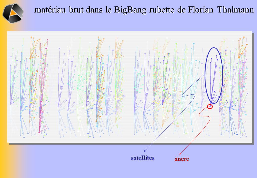matériau brut dans le BigBang rubette de Florian Thalmann