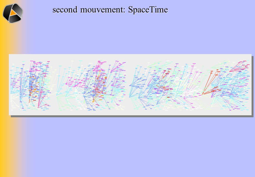 second mouvement: SpaceTime