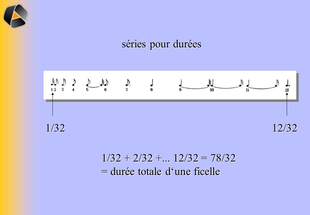 séries pour durées 1/32 12/32 1/32 + 2/32 +... 12/32 = 78/32 = durée totale d'une ficelle