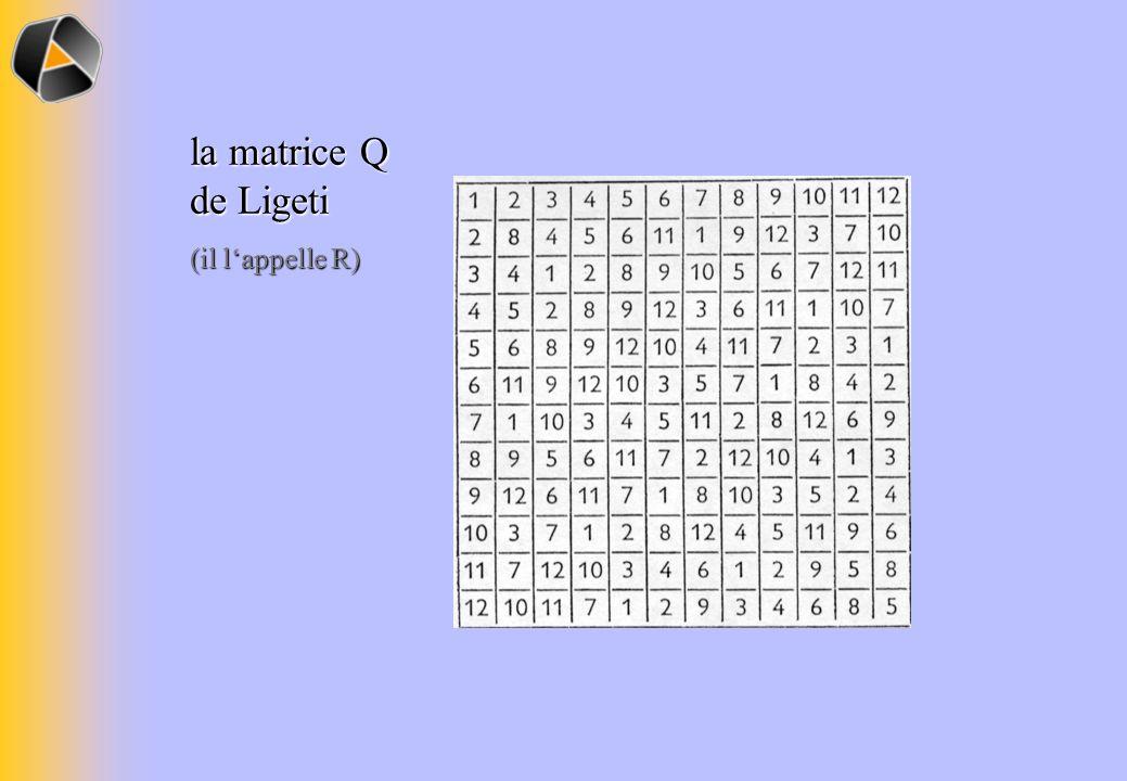 la matrice Q de Ligeti (il l'appelle R)