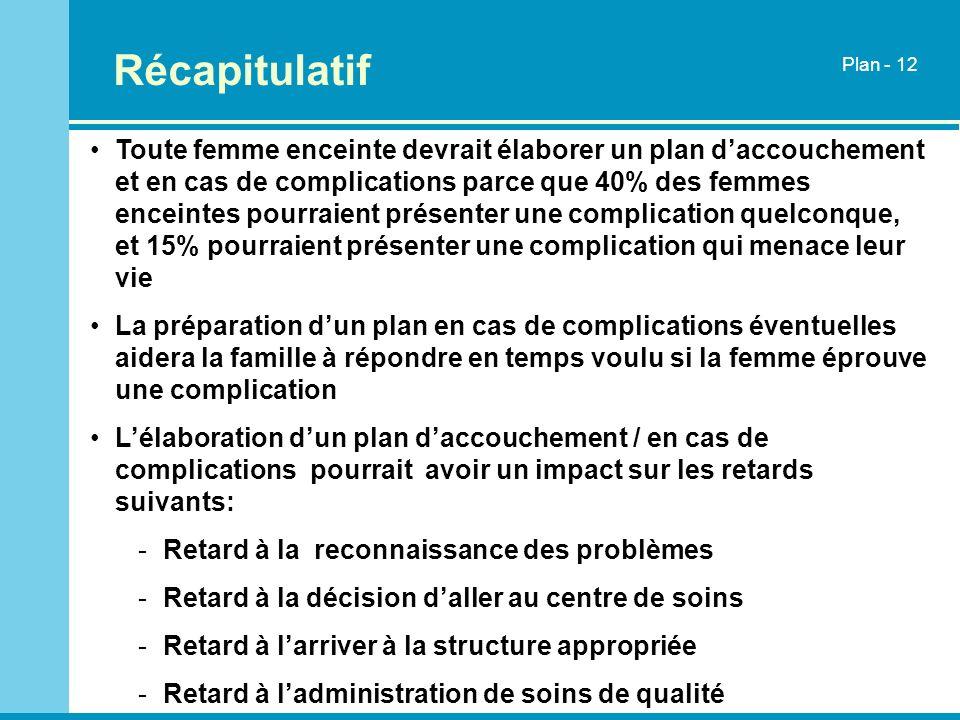 Récapitulatif Plan - 12.