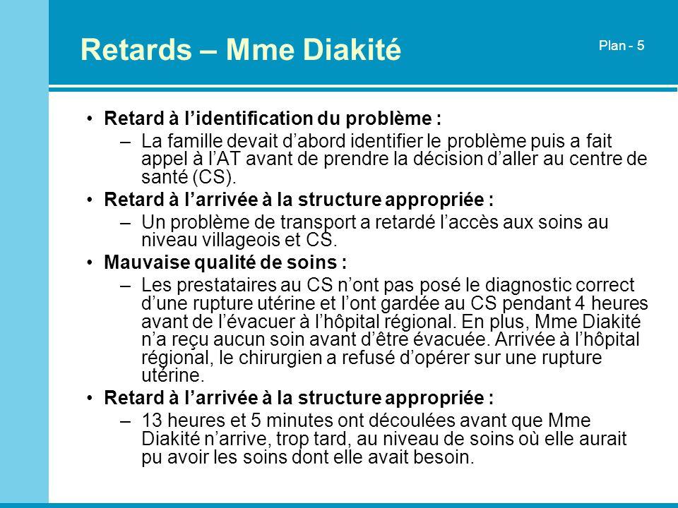 Retards – Mme Diakité Retard à l'identification du problème :