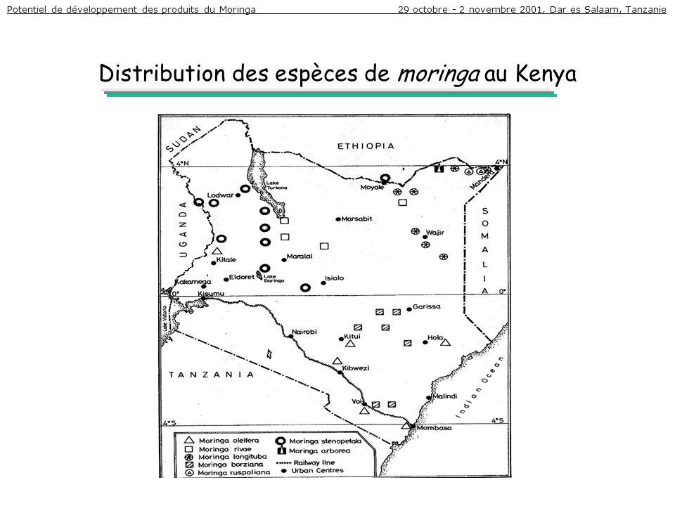 Distribution des espèces de moringa au Kenya