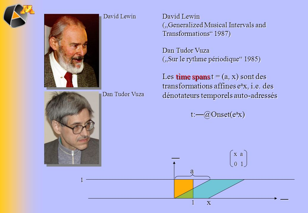 "David Lewin David Lewin (""Generalized Musical Intervals and Transformations 1987) Dan Tudor Vuza (""Sur le rythme périodique 1985)"