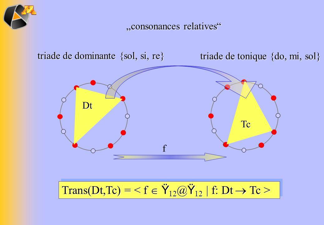 Trans(Dt,Tc) = < f  Ÿ12@Ÿ12 | f: Dt ® Tc >