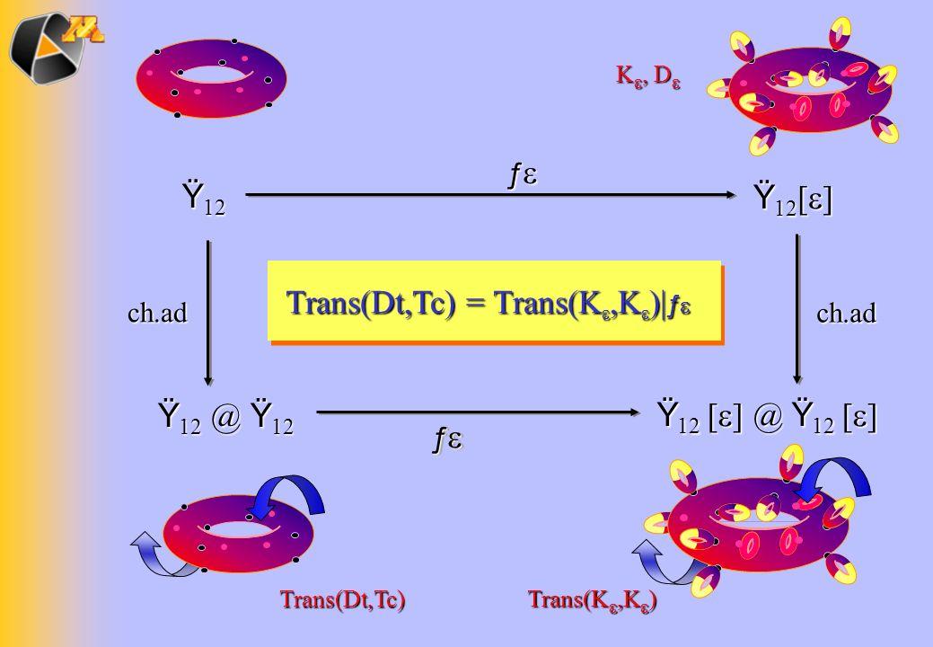 Trans(Dt,Tc) = Trans(Ke,Ke)|ƒe