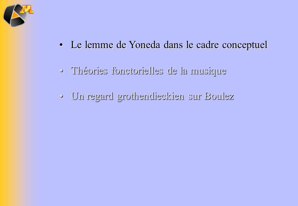 Le lemme de Yoneda dans le cadre conceptuel