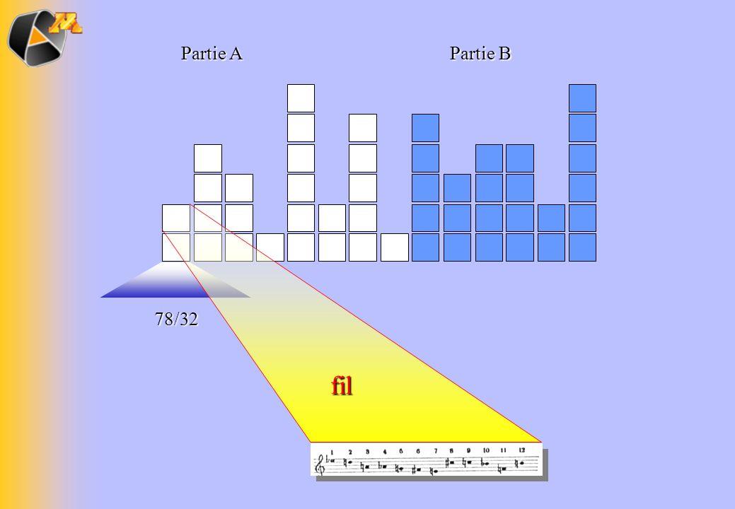 Partie A Partie B fil 78/32