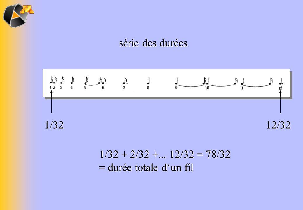 série des durées 1/32 12/32 1/32 + 2/32 +... 12/32 = 78/32 = durée totale d'un fil