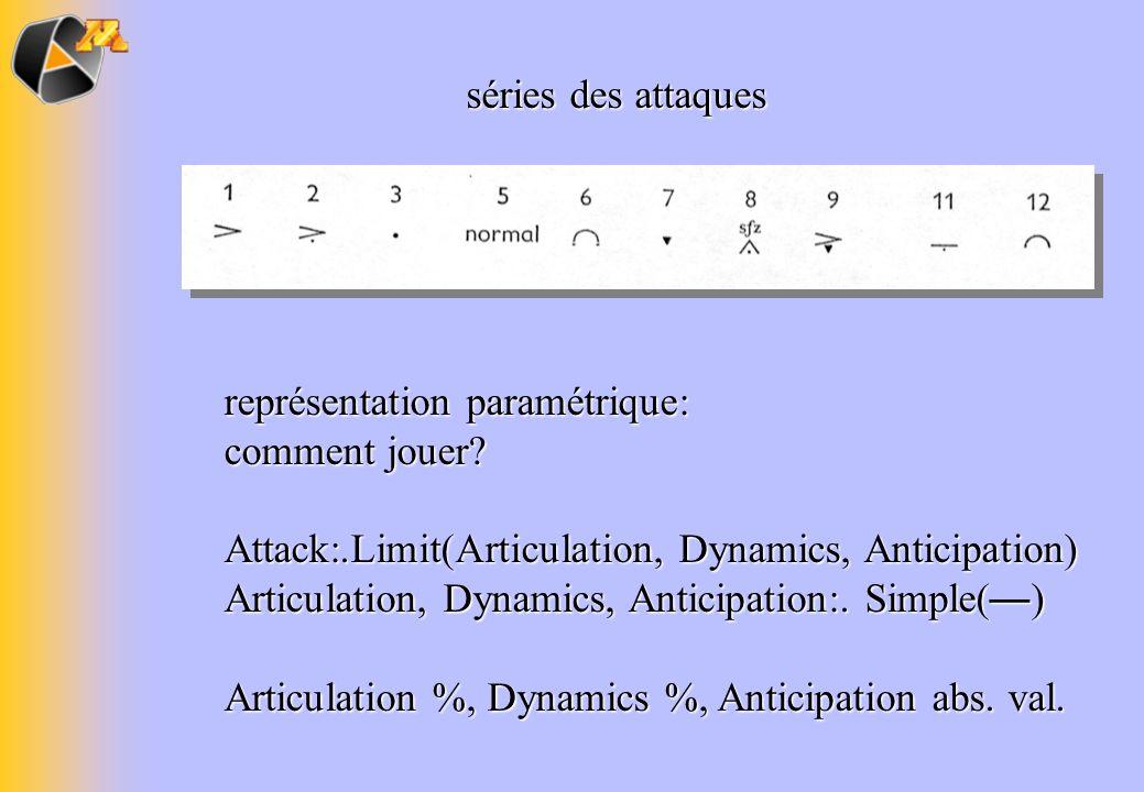 séries des attaques représentation paramétrique: comment jouer