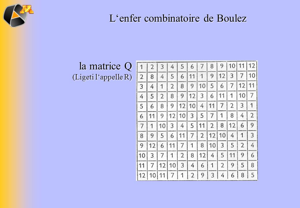 L'enfer combinatoire de Boulez
