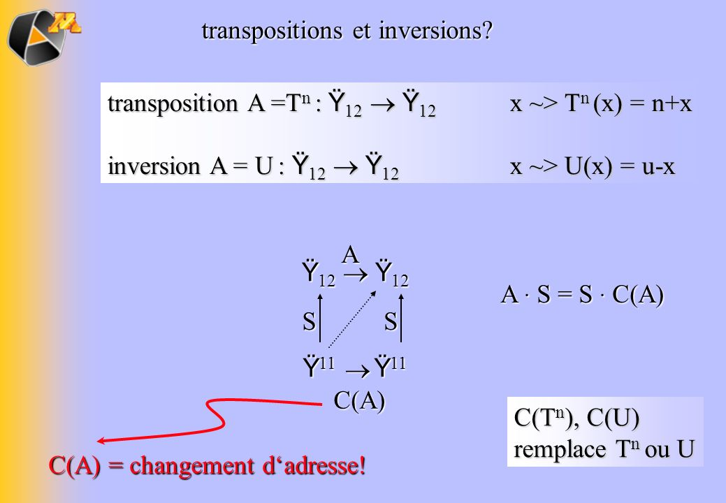 transpositions et inversions