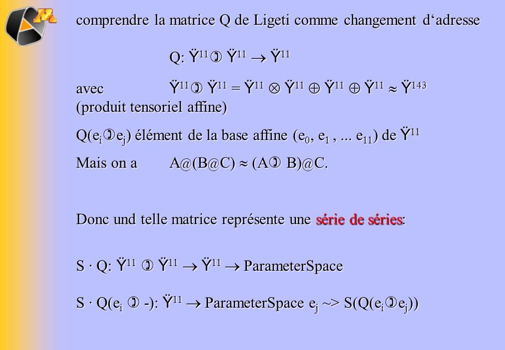 comprendre la matrice Q de Ligeti comme changement d'adresse