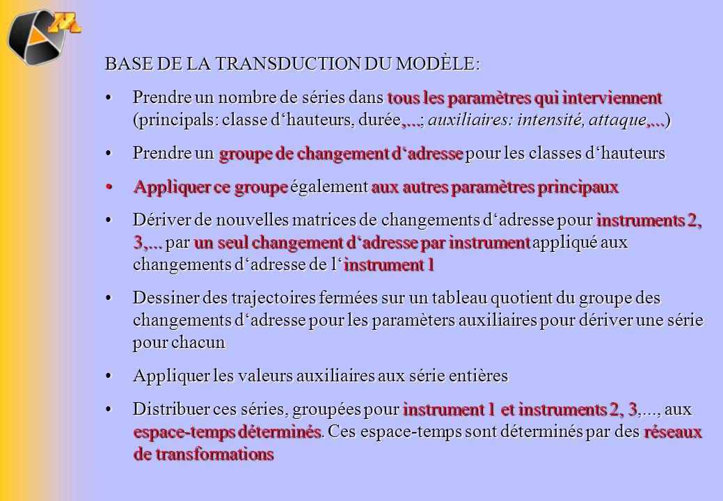 BASE DE LA TRANSDUCTION DU MODÈLE: