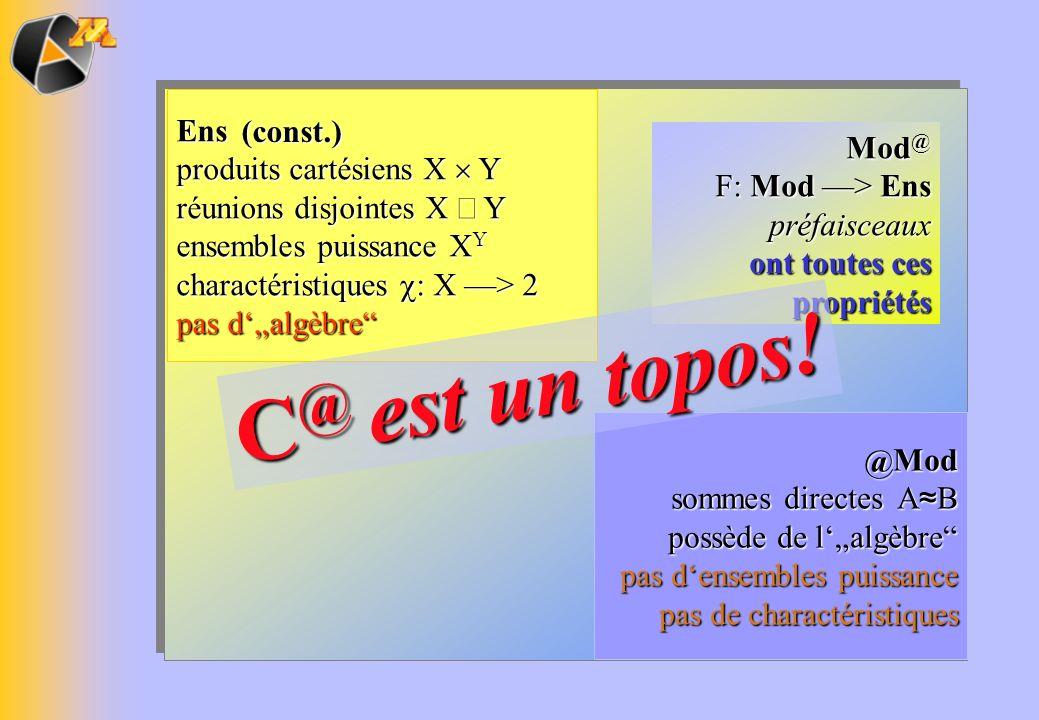 C@ est un topos! Ens (const.) produits cartésiens X  Y Mod@