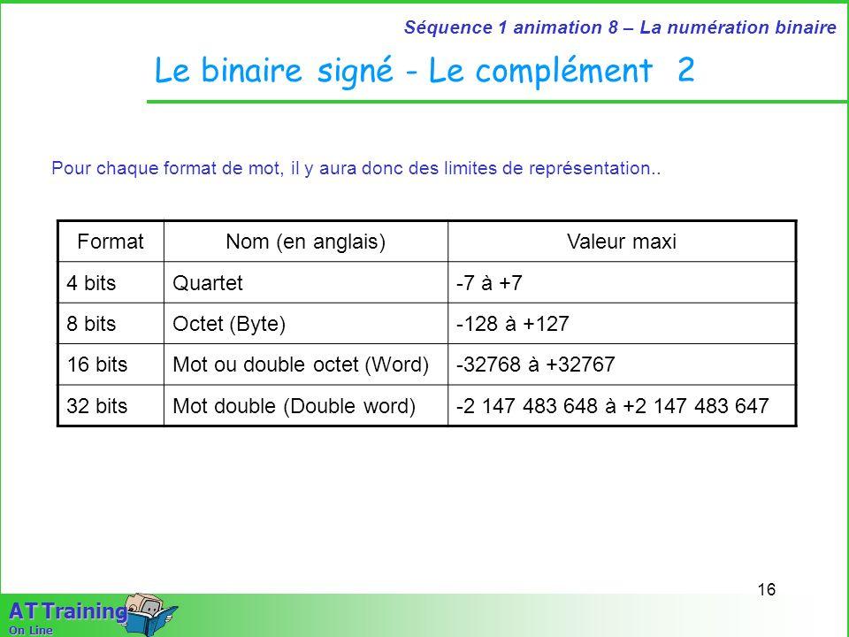 Le binaire signé - Le complément 2