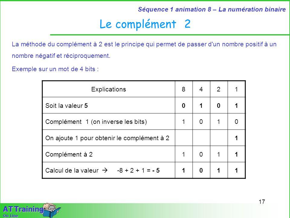 Le complément 2 La méthode du complément à 2 est le principe qui permet de passer d un nombre positif à un nombre négatif et réciproquement.