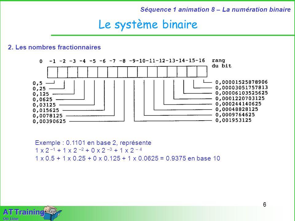 Le système binaire 2. Les nombres fractionnaires